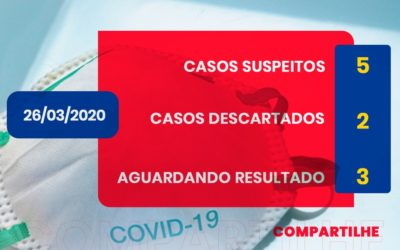 Descartado segundo caso suspeito de coronavírus em São Luís de Montes Belos